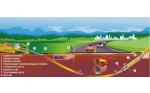 Новогодние скидки на ГНБ горизонтально-направленное и ГШБ шнековое бурение и проколы, Микротоннелирование для труб: cталь, ж/б, Хобас, ПНД диаметром до 2, 5м. Электромонтаж 0, 4-10кВ, НВК, газопровод.