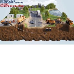 Новогодние цены: ГНБ горизонтально-направленное и ГШБ шнековое бурение и проколы, Микротоннелирование для труб: cталь, ж/б, Хобас, ПНД диаметром до 2, 5м. Электромонтаж 0, 4-10-35-110кВ, НВК, газопрововод.