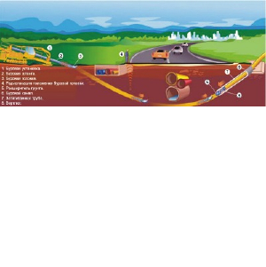 Мы сдерживаем рост цен на ГНБ горизонтально-направленное и ГШБ шнековое бурение и проколы, Микротоннелирование для труб: cталь, ж/б, Хобас, ПНД диаметром до 2, 5м. Электромонтаж 0, 4-10-35-110кВ, НВК, газопровод