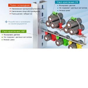 узел крепления кабеля удобно заказать в Москве в АСТПРОМ ГРУПП.