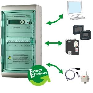 SmartHVAC типовые Шкафы Управления для автоматизации систем вентиляции. ООО Электрохолдинг.
